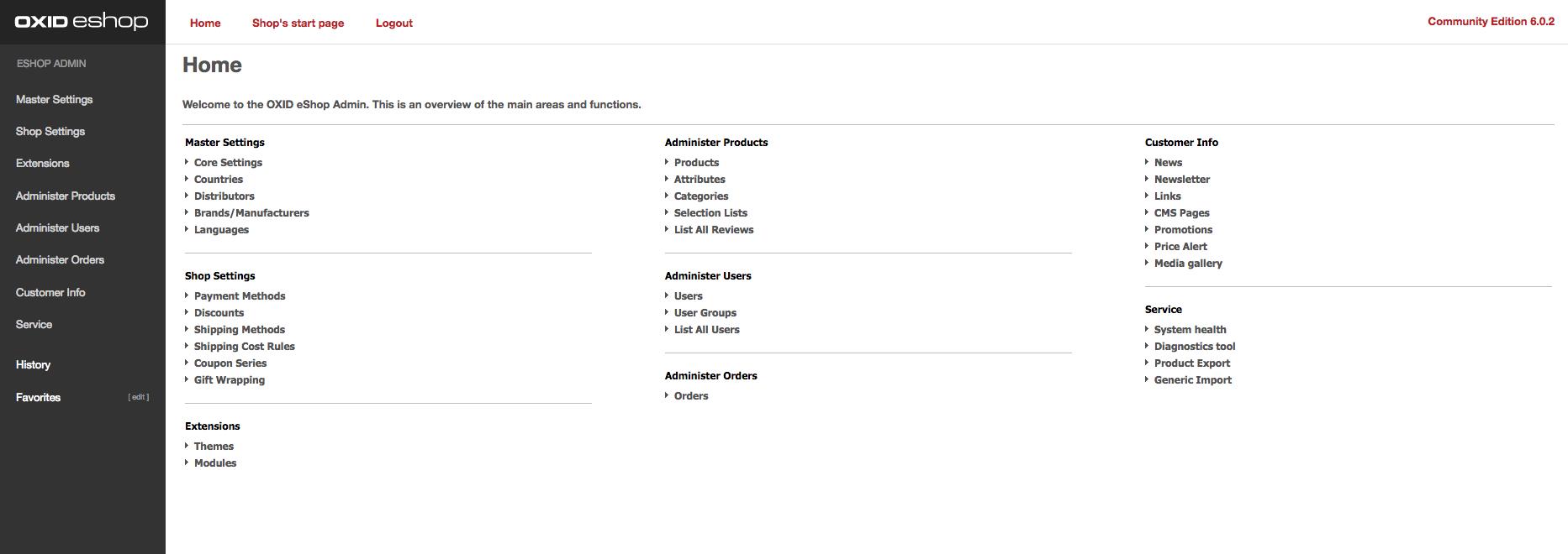 OXID eShop Admin Demo - Dashboard