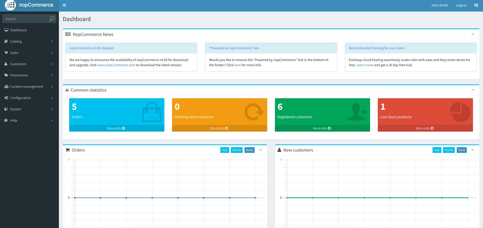 nopCommerce Admin Demo - Dashboard